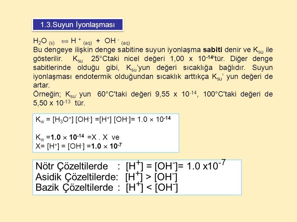Nötr Çözeltilerde : [H+] = [OH-]= 1.0 x10-7